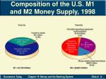 composition of the u s m1 and m2 money supply 199827
