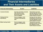 financial intermediaries and their assets and liabilities