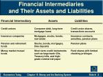 financial intermediaries and their assets and liabilities36