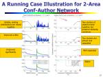 a running case illustration for 2 area conf author network