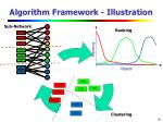 algorithm framework illustration