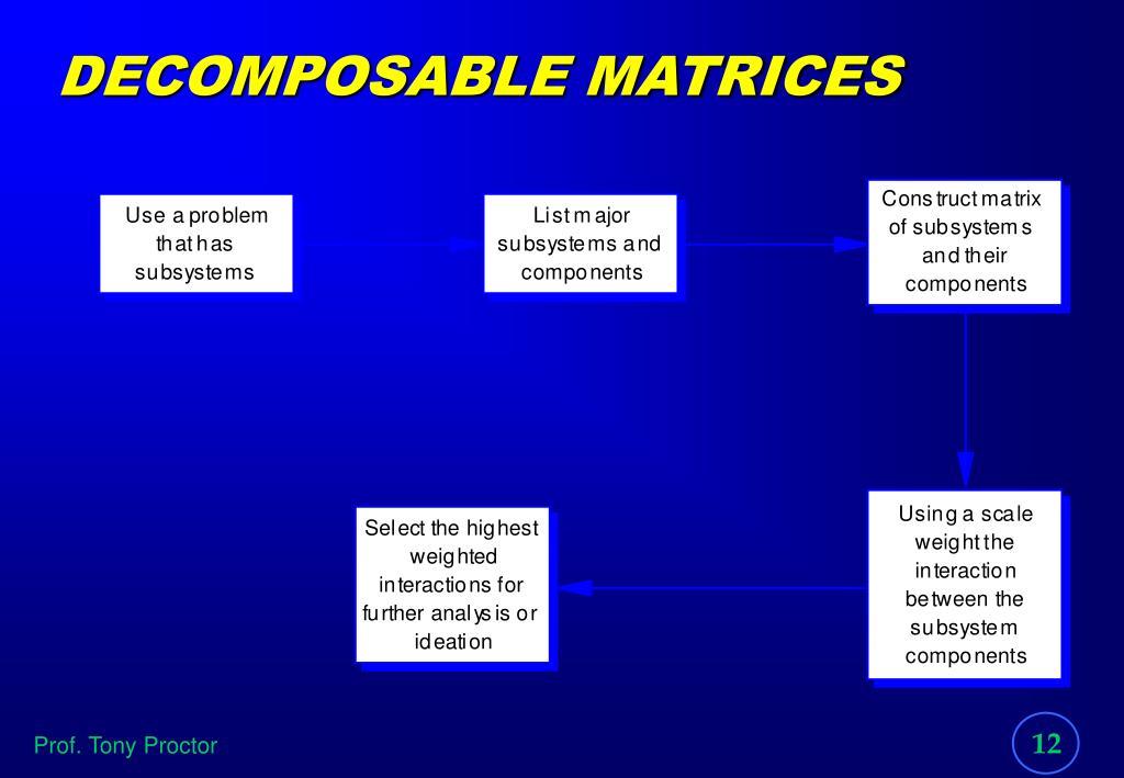 DECOMPOSABLE MATRICES