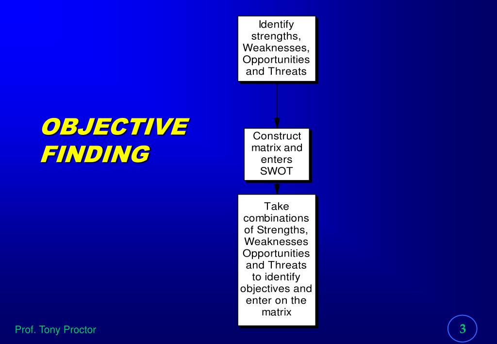 OBJECTIVE FINDING