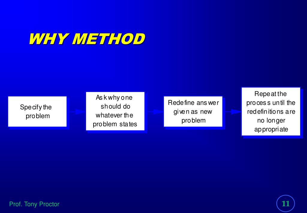 WHY METHOD