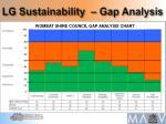 lg sustainability gap analysis