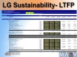 lg sustainability ltfp20