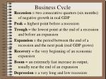 business cycle19