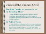 causes of the business cycle