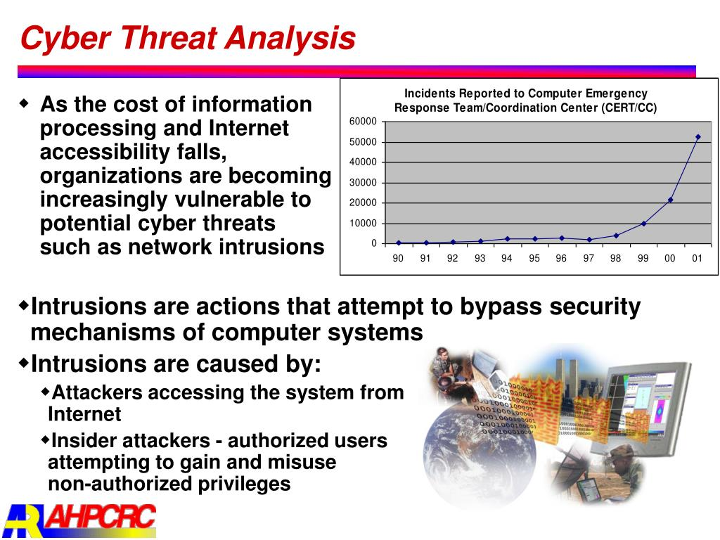 cyber threat analysis l.