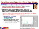novel intrusion detection using data mining
