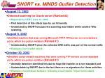 snort vs minds outlier detection