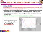 snort vs minds outlier detection5