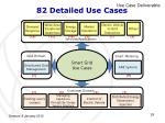 82 detailed use cases