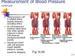 measurement of blood pressure continued