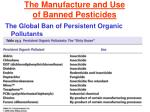 the manufacture and use of banned pesticides34