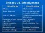 efficacy vs effectiveness