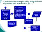2 identificaci n puestos procesos y trabajadores con mayor exposici n 3 medici n de fp