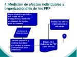 4 medici n de efectos individuales y organizacionales de los frp