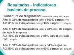 resultados indicadores b sicos de proceso
