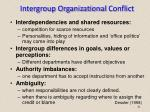 intergroup organizational conflict