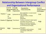 relationship between intergroup conflict and organizational performance