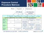 exposure control procedure matrices