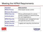 meeting the hipaa requirements
