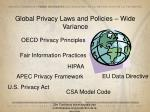global privacy laws and policies wide variance