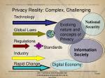 privacy reality complex challenging