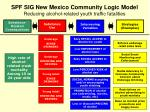 spf sig new mexico community logic model reducing alcohol related youth traffic fatalities