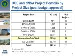 doe and nnsa project portfolio by project size post budget approval