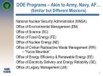 doe programs akin to army navy af similar but different missions