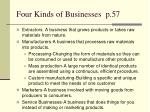 four kinds of businesses p 57
