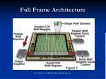 full frame architecture