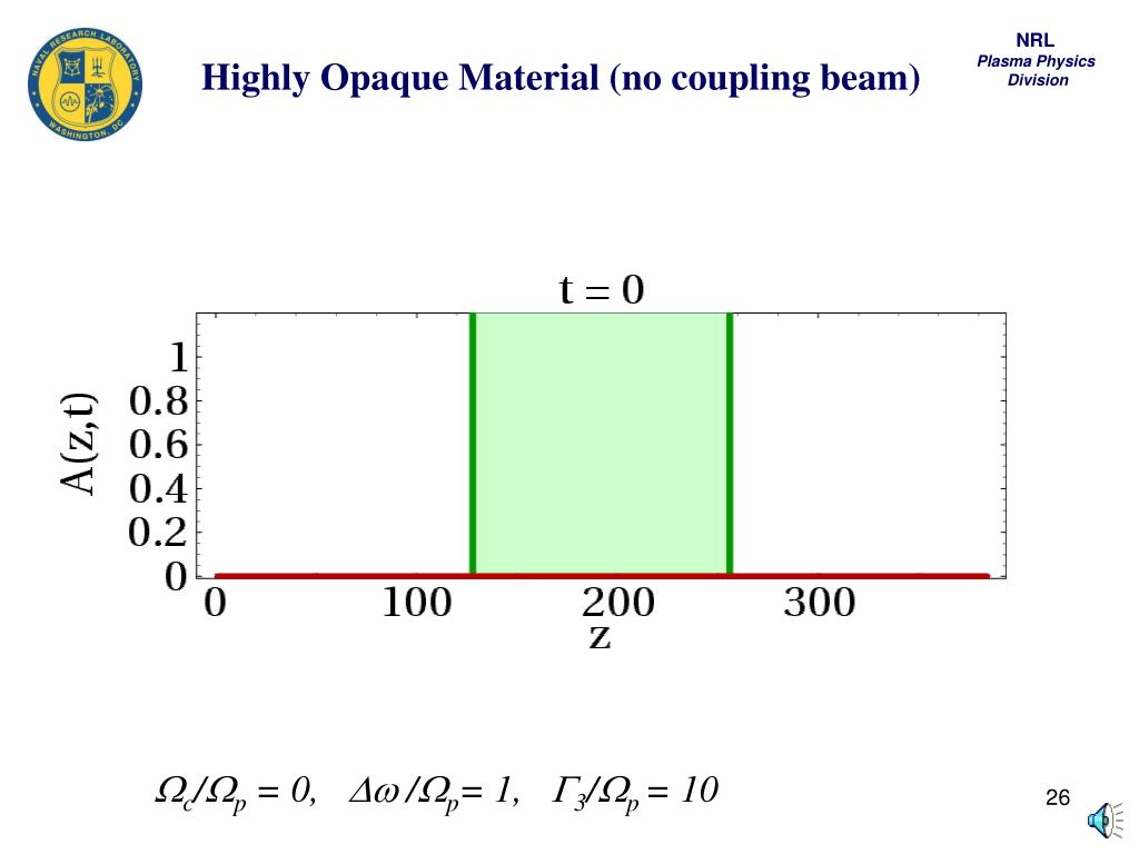 Highly Opaque Material (no coupling beam)