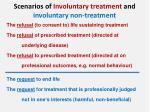 scenarios of involuntary treatment and involuntary non treatment