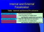 internal and external focalization