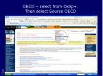 oecd select from oxlip then select source oecd