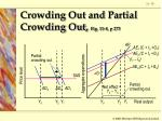 crowding out and partial crowding out fig 11 4 p 273