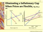 eliminating a inflationary gap when prices are flexible fig 11 6 p 279