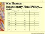 war finance expansionary fiscal policy fig 11 3a p 270