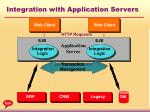 integration with application servers