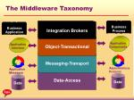 the middleware taxonomy
