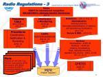 radio regulations 3