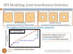 rfi modeling joint interference statistics