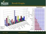 result graphs