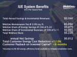 iue system benefits us per square foot