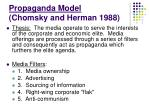 propaganda model chomsky and herman 1988