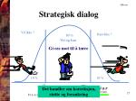 strategisk dialog