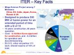 iter key facts